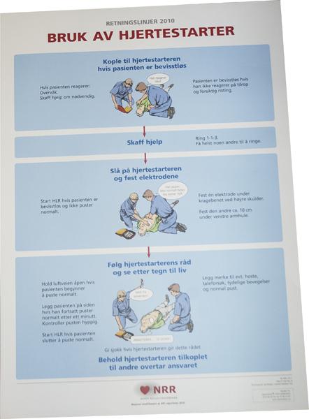 Førstehjelp veggplansje DHLR retningslinjer