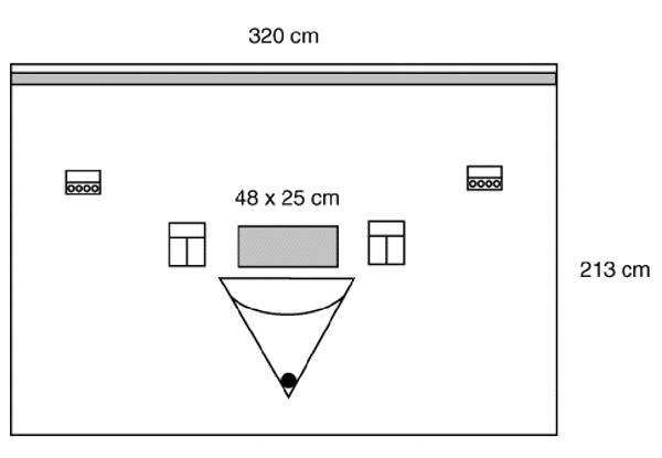 Oppdekning Steri-Drape 1017 320x213cm